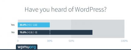 heard-of-wordpress3.jpg